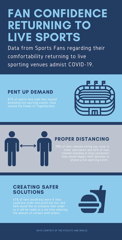 Venuetize Infographic v3
